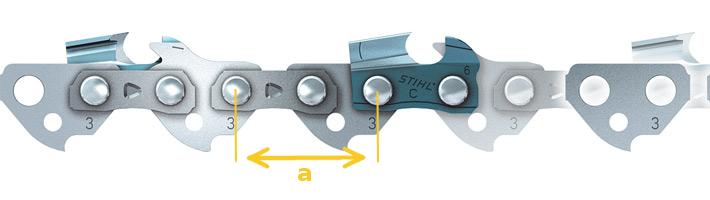 Sprawdzanie podziałki piły łańcuchowej - E-Drwal